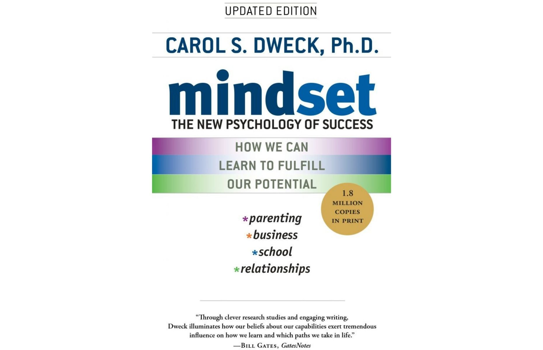 #1 Mindset-The-New-Psychology-of-Success