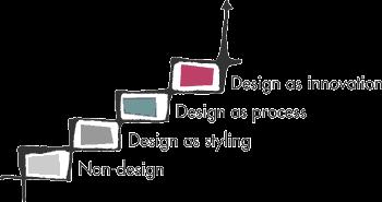 legal design ladder
